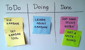 Simple personal Kanban board | Personal Kanban is so simple … | Flickr